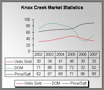 knoxcreek.png
