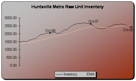 oct2008inventory.png