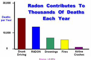 RadonGasDeaths