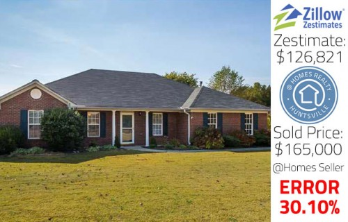 Zillow zestimates huntsville alabama for Zillow site